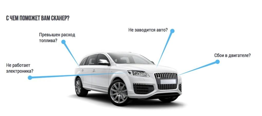 Приобретение автосканера - гарантия своевременного выявления неисправностей в системе автомобиля
