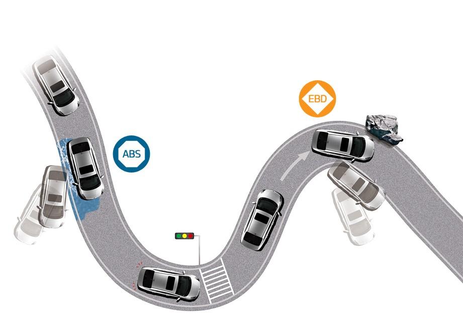 В автомобиле установлены системы, которые существенно упрощают вождение