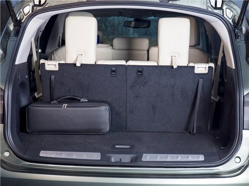Багажный отсек QX60