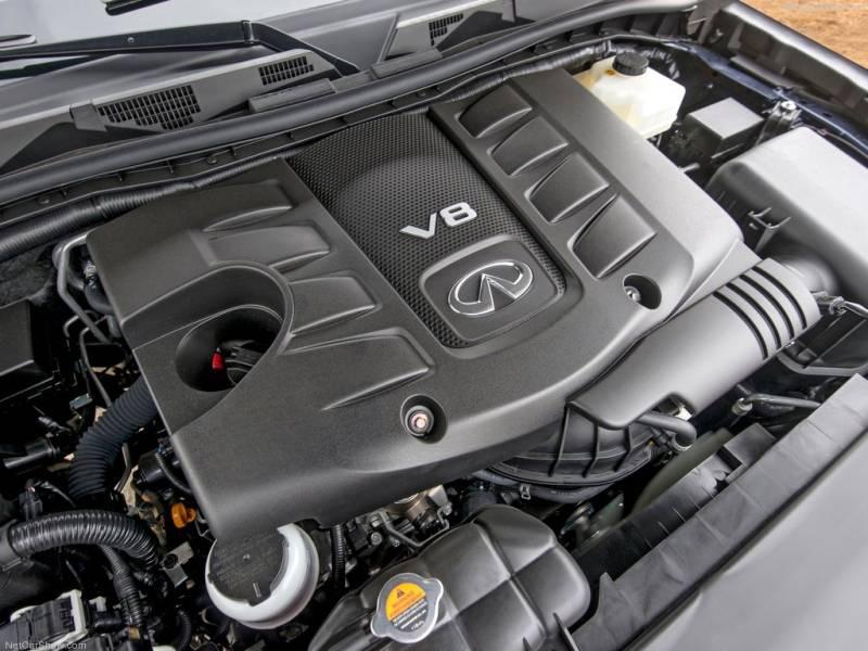 Рис. 2. Силовой агрегат автомобиля