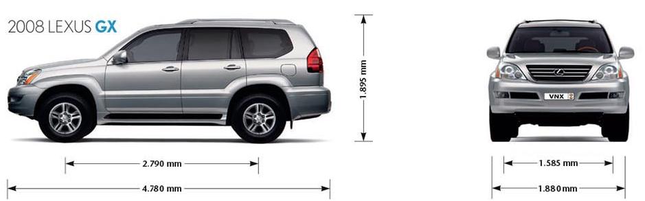 Рис. 2. Основные размеры транспортного средства.