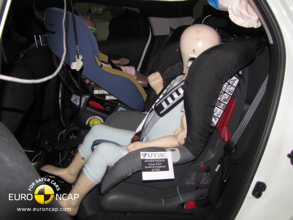 Тестирование безопасности детей